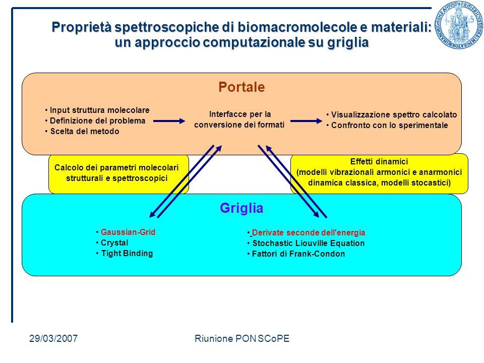29/03/2007Riunione PON SCoPE Proprietà spettroscopiche di biomacromolecole e materiali: un approccio computazionale su griglia Calcolo dei parametri m