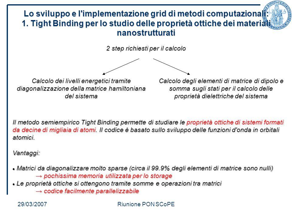 29/03/2007Riunione PON SCoPE Lo sviluppo e l'implementazione grid di metodi computazionali: 1. Tight Binding per lo studio delle proprietà ottiche dei