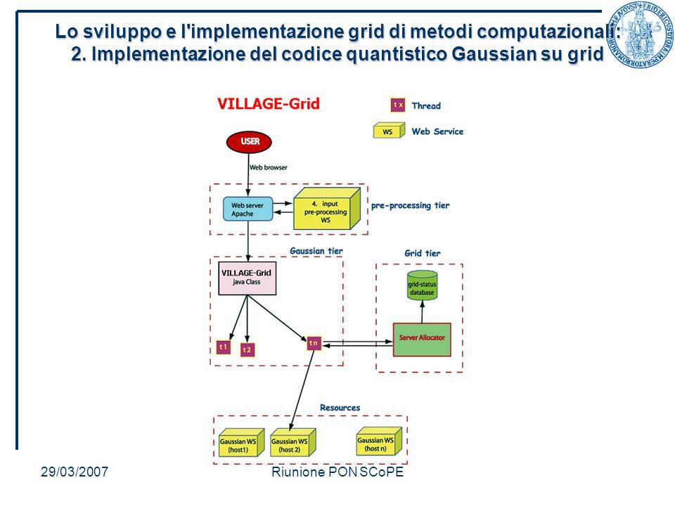 29/03/2007Riunione PON SCoPE Lo sviluppo e l'implementazione grid di metodi computazionali: 2. Implementazione del codice quantistico Gaussian su grid