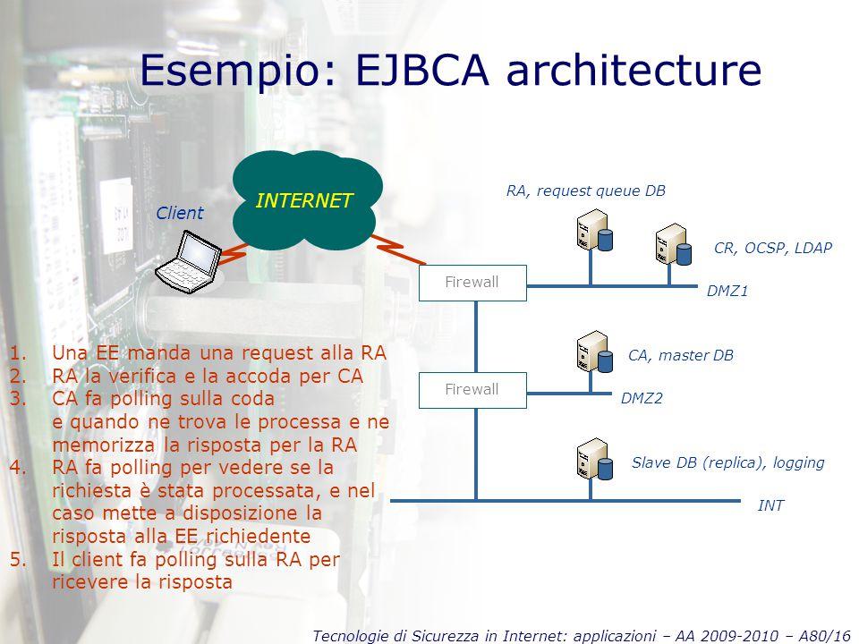 Tecnologie di Sicurezza in Internet: applicazioni – AA 2009-2010 – A80/16 Esempio: EJBCA architecture Firewall CR, OCSP, LDAP INTERNET Client RA, request queue DB CA, master DB Slave DB (replica), logging Firewall DMZ1 DMZ2 INT 1.Una EE manda una request alla RA 2.RA la verifica e la accoda per CA 3.CA fa polling sulla coda e quando ne trova le processa e ne memorizza la risposta per la RA 4.RA fa polling per vedere se la richiesta è stata processata, e nel caso mette a disposizione la risposta alla EE richiedente 5.Il client fa polling sulla RA per ricevere la risposta