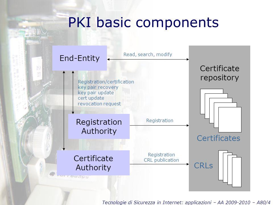 Tecnologie di Sicurezza in Internet: applicazioni – AA 2009-2010 – A80/15 PKI Products Betrusted UniCERT (Baltimore) Verisign MPKI RSA Security Keon Entrust Lotus, Novell, Microsoft, … OpenCA, EJBCA