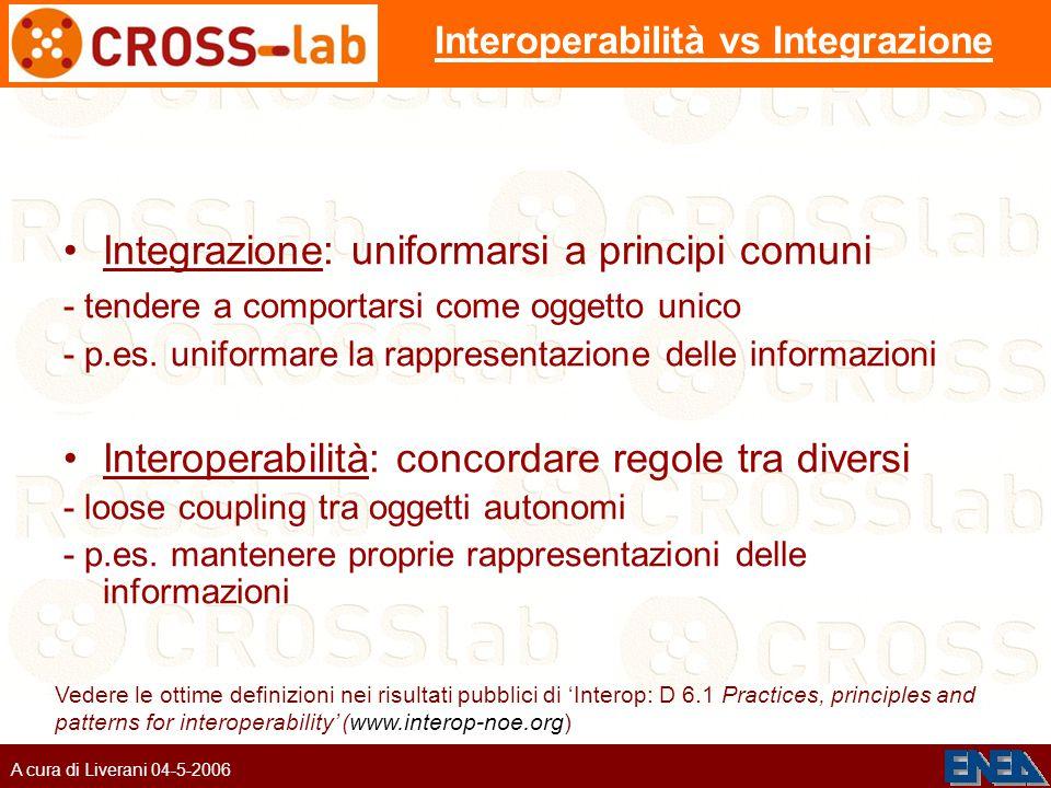 A cura di Liverani 04-5-2006 Interoperabilità vs Integrazione Integrazione: uniformarsi a principi comuni - tendere a comportarsi come oggetto unico - p.es.