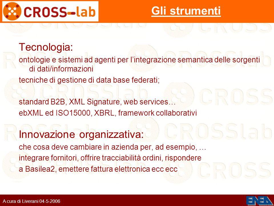 A cura di Liverani 04-5-2006 Gli strumenti Tecnologia: ontologie e sistemi ad agenti per l'integrazione semantica delle sorgenti di dati/informazioni tecniche di gestione di data base federati; standard B2B, XML Signature, web services… ebXML ed ISO15000, XBRL, framework collaborativi Innovazione organizzativa: che cosa deve cambiare in azienda per, ad esempio, … integrare fornitori, offrire tracciabilità ordini, rispondere a Basilea2, emettere fattura elettronica ecc ecc