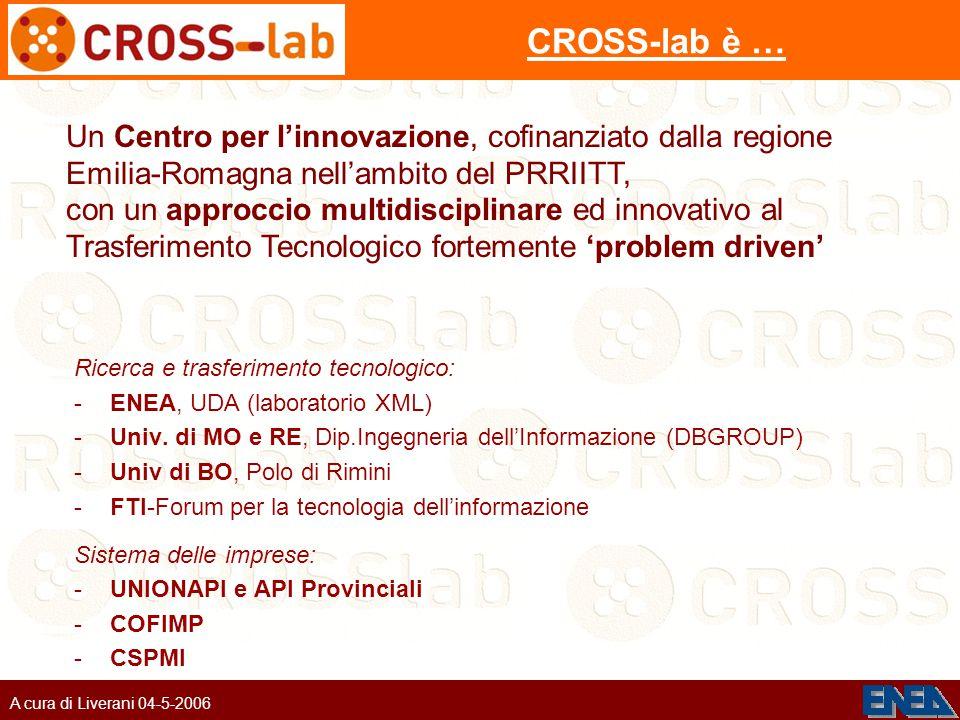 A cura di Liverani 04-5-2006 CROSS-lab è … Ricerca e trasferimento tecnologico: -ENEA, UDA (laboratorio XML) -Univ.