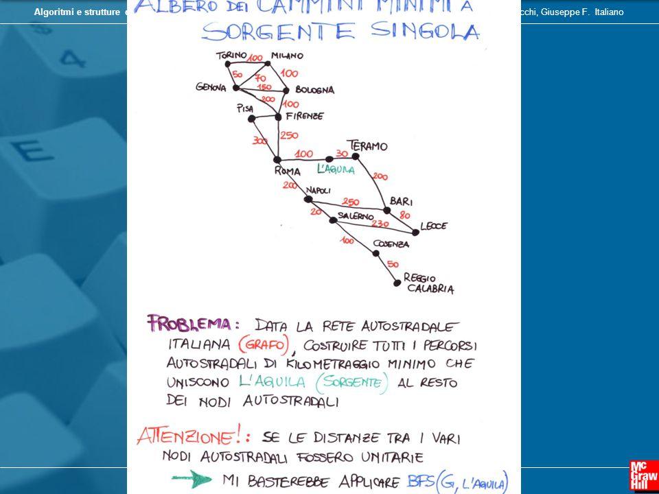 Camil Demetrescu, Irene Finocchi, Giuseppe F. ItalianoAlgoritmi e strutture dati