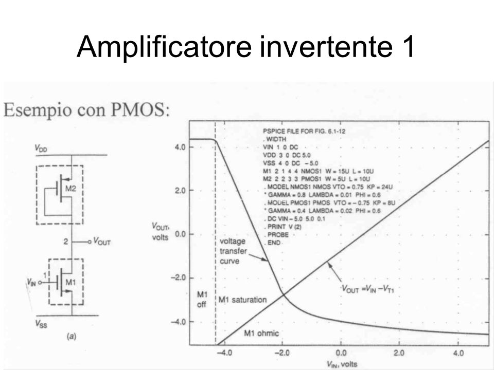 16 Amplificatore invertente 1