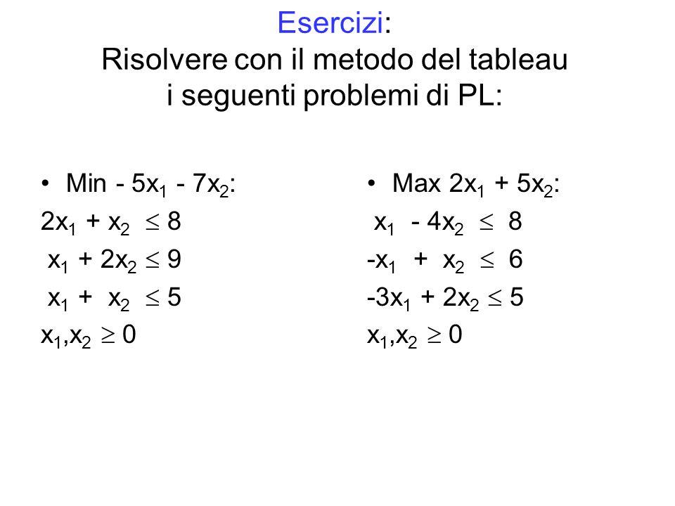 Esercizi: Risolvere con il metodo del tableau i seguenti problemi di PL: Min - 5x 1 - 7x 2 : 2x 1 + x 2  8 x 1 + 2x 2  9 x 1 + x 2  5 x 1,x 2  0 M