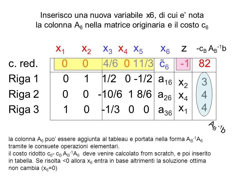 Inserisco una nuova variabile x6, di cui e' nota la colonna A 6 nella matrice originaria e il costo c 6 x 1 x 2 x 3 x 4 x 5 x 6 z c. red. 0 0 4/6 0 11