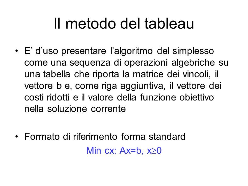 Il metodo del tableau E' d'uso presentare l'algoritmo del simplesso come una sequenza di operazioni algebriche su una tabella che riporta la matrice d