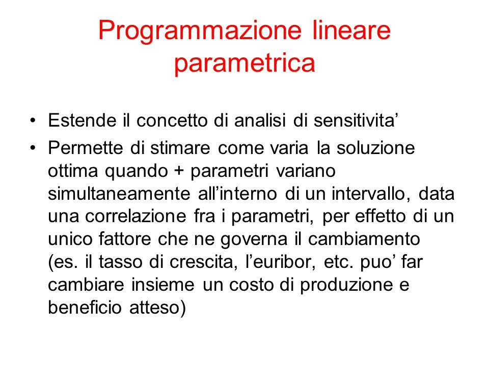 Programmazione lineare parametrica Estende il concetto di analisi di sensitivita' Permette di stimare come varia la soluzione ottima quando + parametr