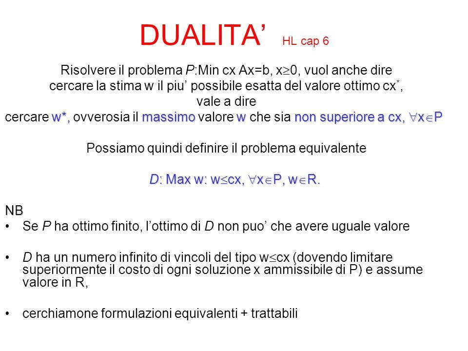 DUALITA' HL cap 6 Risolvere il problema P:Min cx Ax=b, x  0, vuol anche dire cercare la stima w il piu' possibile esatta del valore ottimo cx *, vale