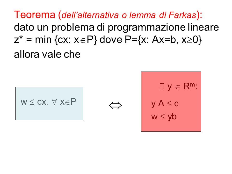 Teorema ( dell'alternativa o lemma di Farkas ): dato un problema di programmazione lineare z* = min {cx: x  P} dove P={x: Ax=b, x  0} allora vale ch