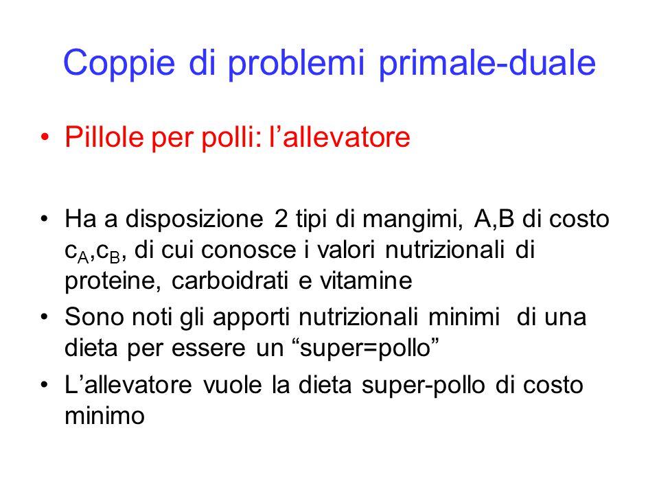 Coppie di problemi primale-duale Pillole per polli: l'allevatore Ha a disposizione 2 tipi di mangimi, A,B di costo c A,c B, di cui conosce i valori nu