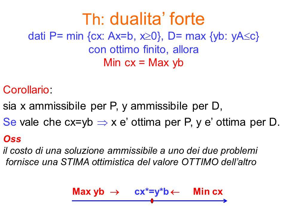 Th: dualita' forte dati P= min {cx: Ax=b, x  0}, D= max {yb: yA  c} con ottimo finito, allora Min cx = Max yb Corollario: sia x ammissibile per P, y