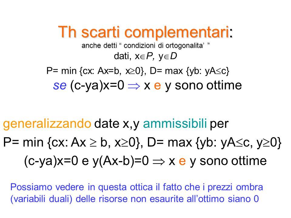 """Th scarti complementari: anche detti """" condizioni di ortogonalita' """" Th scarti complementari: anche detti """" condizioni di ortogonalita' """" dati, x  P,"""