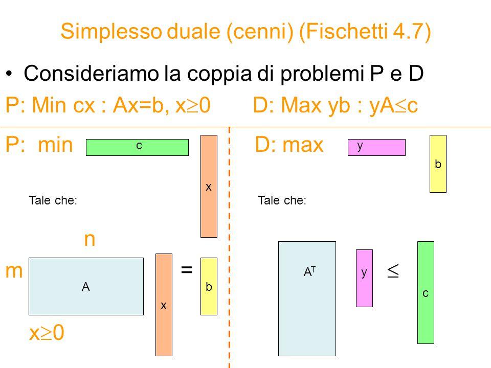 Simplesso duale (cenni) (Fischetti 4.7) Consideriamo la coppia di problemi P e D P: Min cx : Ax=b, x  0 D: Max yb : yA  c P: min D: max n m =  x 