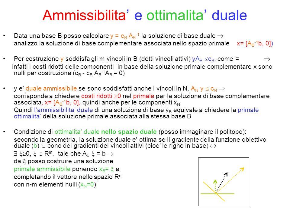 Ammissibilita' e ottimalita' duale Data una base B posso calcolare y = c B A B -1 la soluzione di base duale  analizzo la soluzione di base complemen