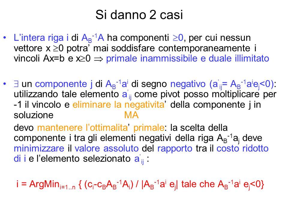 Si danno 2 casi L'intera riga i di A B -1 A ha componenti  0, per cui nessun vettore x  0 potra' mai soddisfare contemporaneamente i vincoli Ax=b e