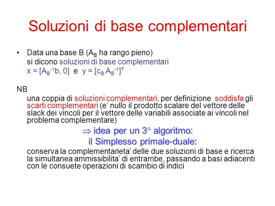 Soluzioni di base complementari Data una base B (A B ha rango pieno) si dicono soluzioni di base complementari x = [A B -1 b, 0] e y = [c B A B -1 ] T
