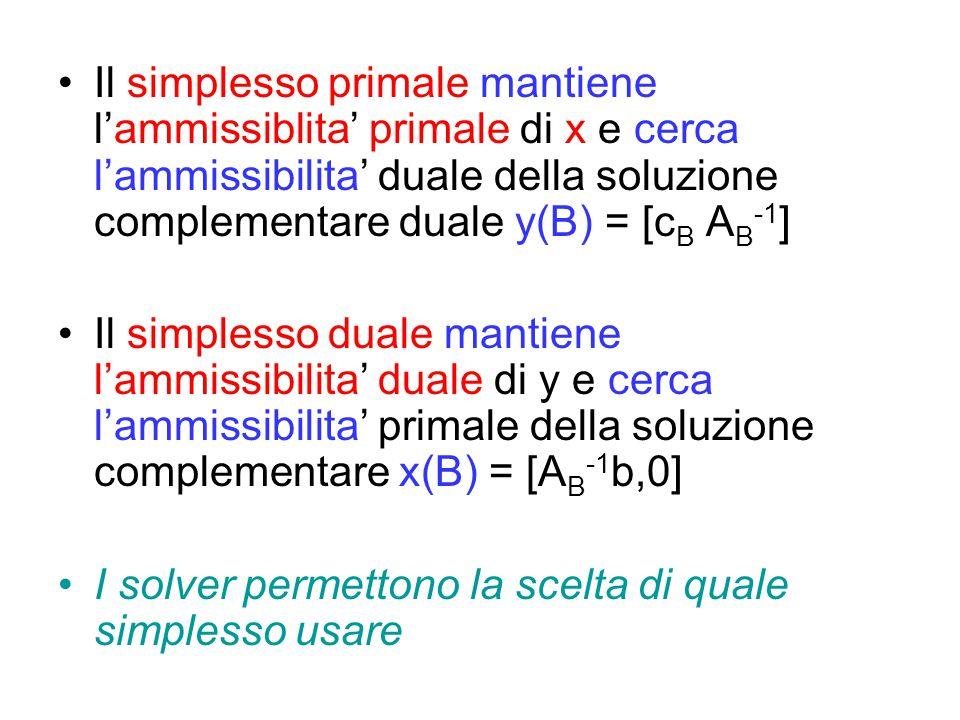 Il simplesso primale mantiene l'ammissiblita' primale di x e cerca l'ammissibilita' duale della soluzione complementare duale y(B) = [c B A B -1 ] Il