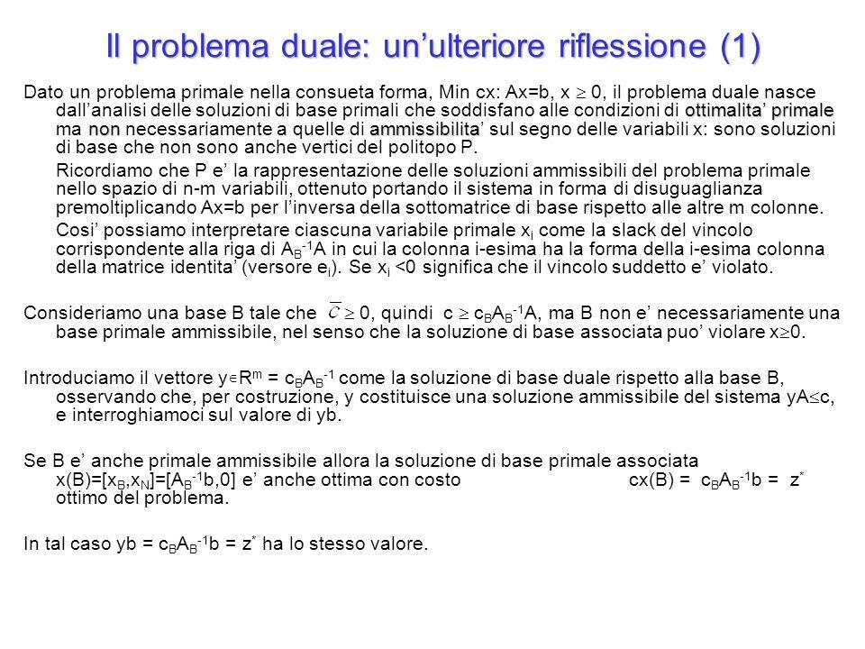Il problema duale: un'ulteriore riflessione (1) ottimalita' primale nonammissibilita Dato un problema primale nella consueta forma, Min cx: Ax=b, x 