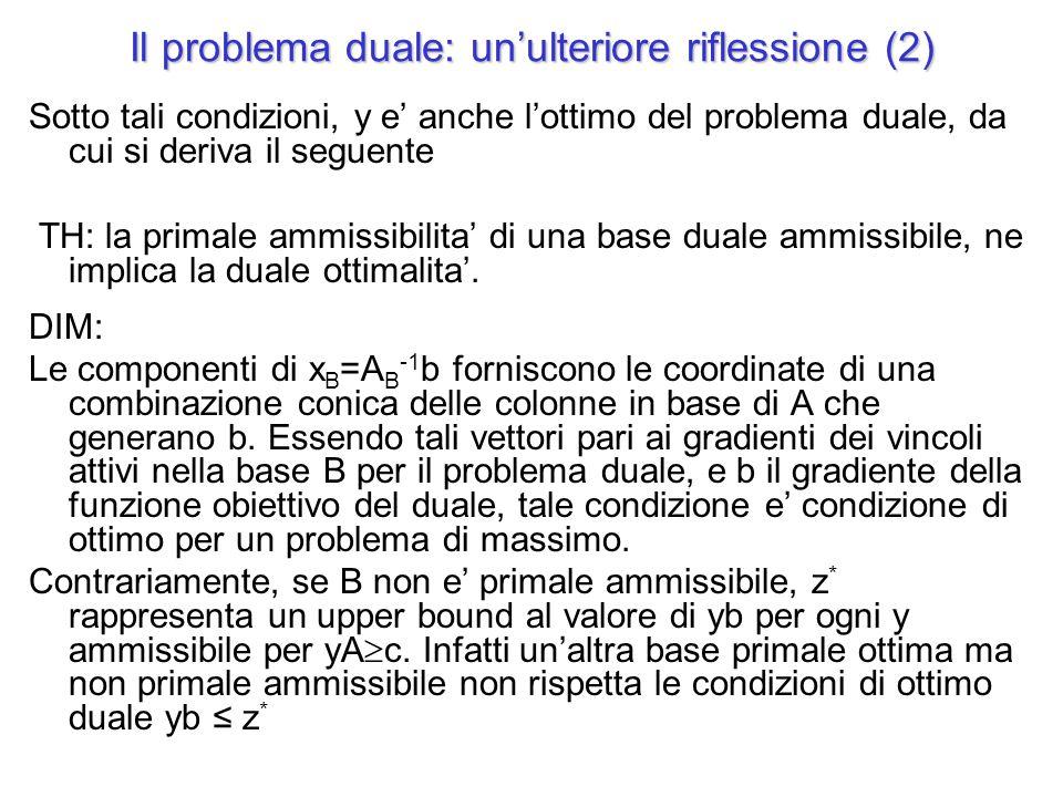 Il problema duale: un'ulteriore riflessione (2) Sotto tali condizioni, y e' anche l'ottimo del problema duale, da cui si deriva il seguente TH: la pri