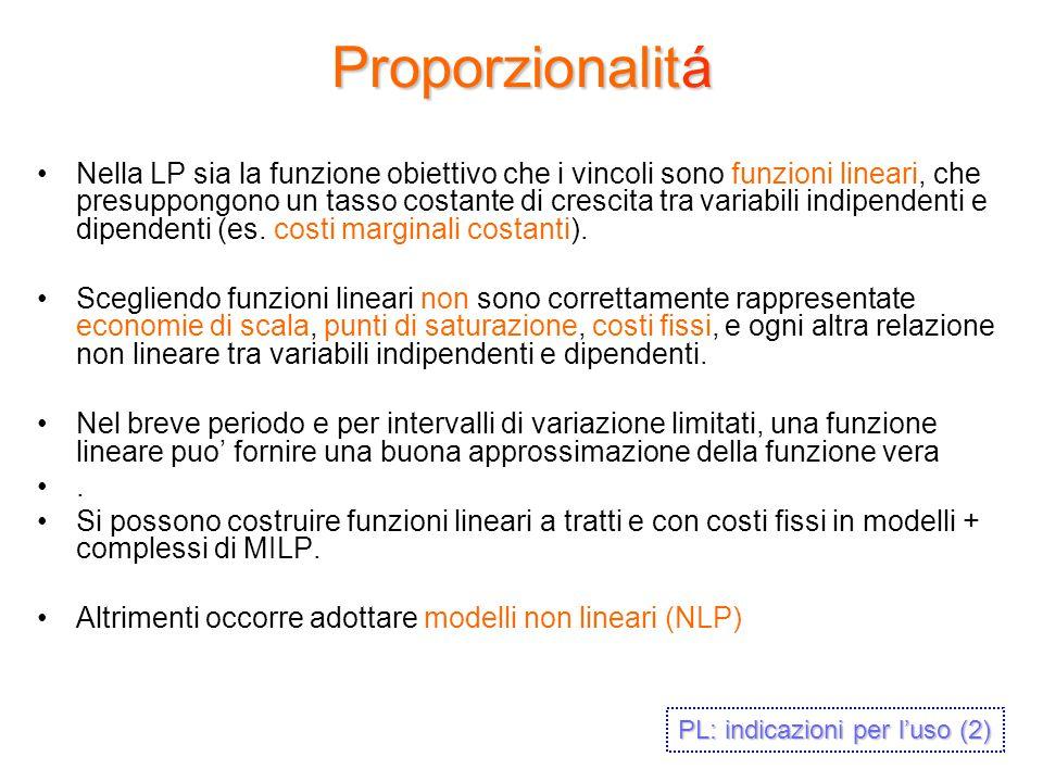 Proporzionalitá Nella LP sia la funzione obiettivo che i vincoli sono funzioni lineari, che presuppongono un tasso costante di crescita tra variabili