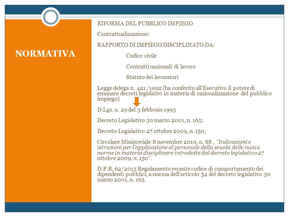 NORMATIVA RIFORMA DEL PUBBLICO IMPIEGO Contrattualizzazione: RAPPORTO DI IMPIEGO DISCIPLINATO DA: Codice civile Contratti nazionali di lavoro Statuto