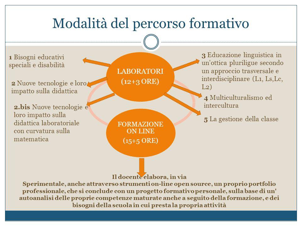 Modalità del percorso formativo LABORATORI (12+3 ORE) FORMAZIONE ON LINE (15+5 ORE) 1 Bisogni educativi speciali e disabilità 3 Educazione linguistica