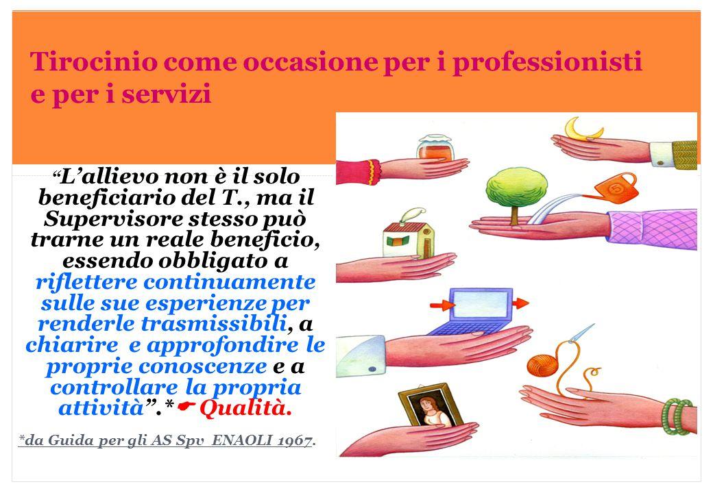 """Marilena DELLAVALLE - Università di Torino-2014 Tirocinio come occasione per i professionisti e per i servizi """" L'allievo non è il solo beneficiario d"""
