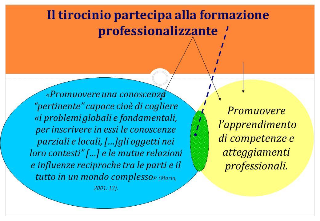"""Marilena DELLAVALLE - Università di Torino-2014 Il tirocinio partecipa alla formazione professionalizzante. « Promuovere una conoscenza """"pertinente"""" c"""
