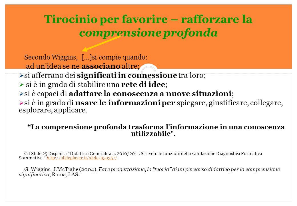 Marilena DELLAVALLE - Università di Torino-2014 Tirocinio per favorire – rafforzare la comprensione profonda Secondo Wiggins, […]si compie quando:  a
