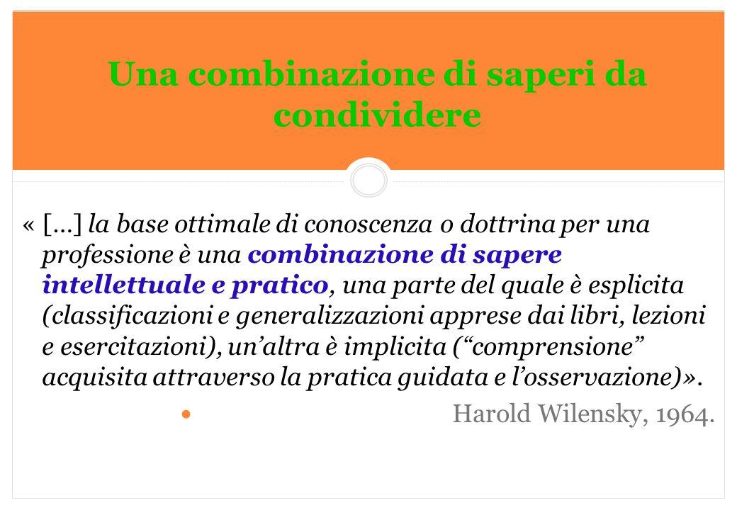 Marilena DELLAVALLE - Università di Torino-2014 Una combinazione di saperi da condividere « […] la base ottimale di conoscenza o dottrina per una prof