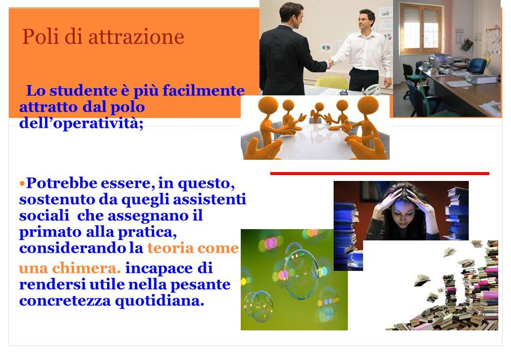 Marilena DELLAVALLE - Università di Torino-2014 Poli di attrazione Lo studente è più facilmente attratto dal polo dell'operatività; Potrebbe essere, i
