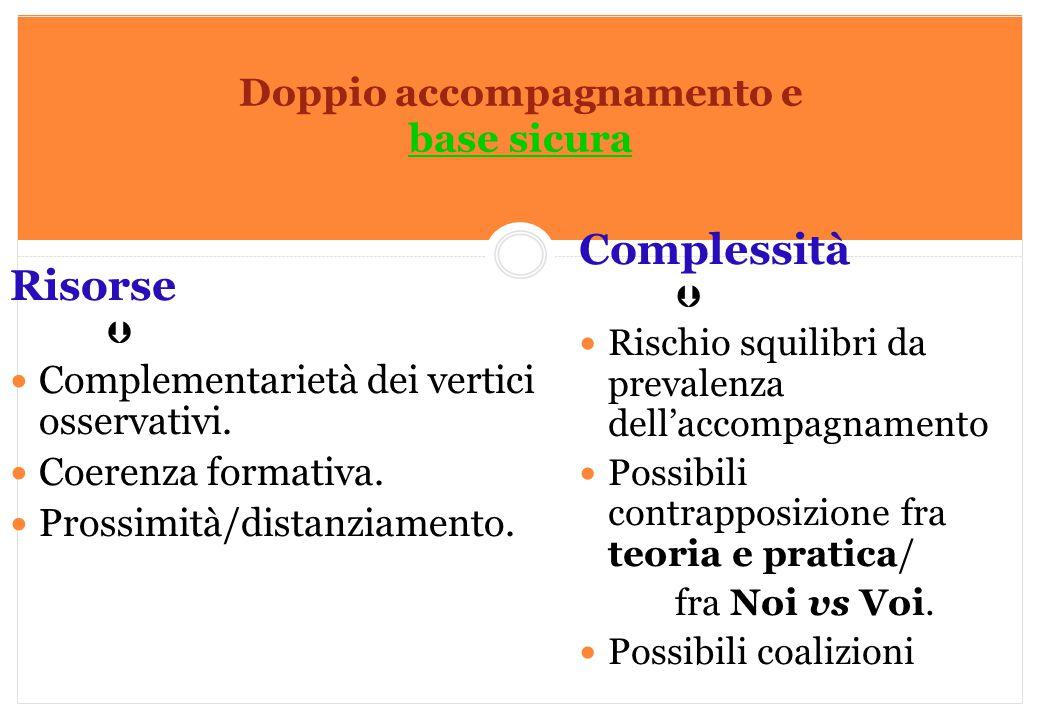 Marilena DELLAVALLE - Università di Torino-2014 Doppio accompagnamento e base sicura Risorse  Complementarietà dei vertici osservativi. Coerenza form
