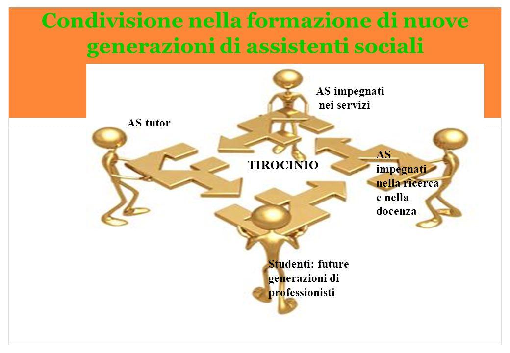 Marilena DELLAVALLE - Università di Torino-2014 Condivisione nella formazione di nuove generazioni di assistenti sociali TIROCINIO AS tutor Studenti: