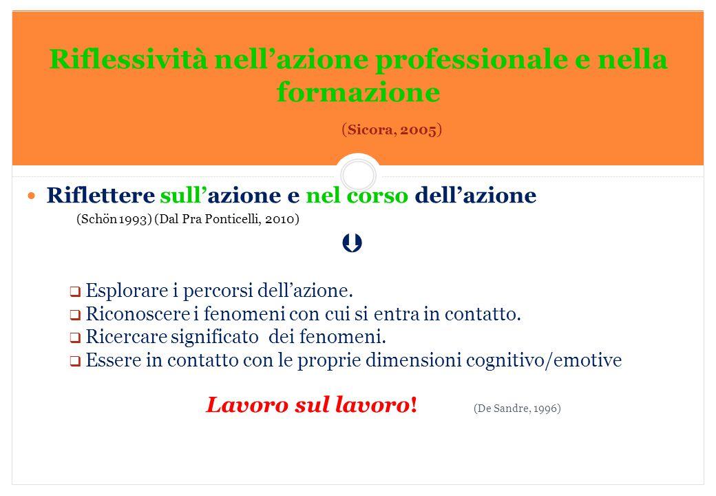 Marilena DELLAVALLE - Università di Torino-2014 Riflessività nell'azione professionale e nella formazione ( Sicora, 2005 ) Riflettere sull'azione e ne