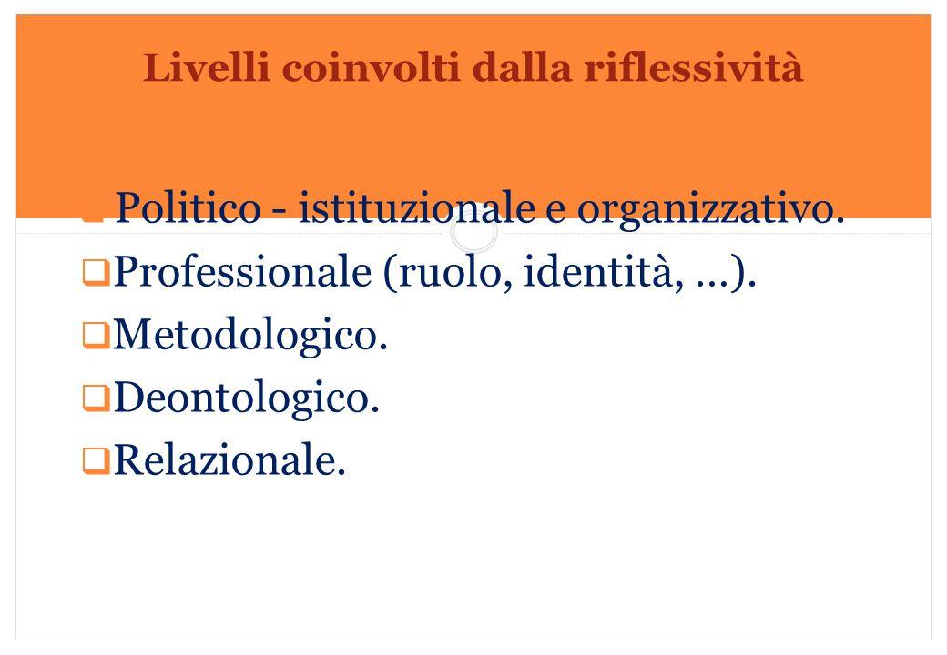 Marilena DELLAVALLE - Università di Torino-2014 Livelli coinvolti dalla riflessività  Politico - istituzionale e organizzativo.  Professionale (ruol