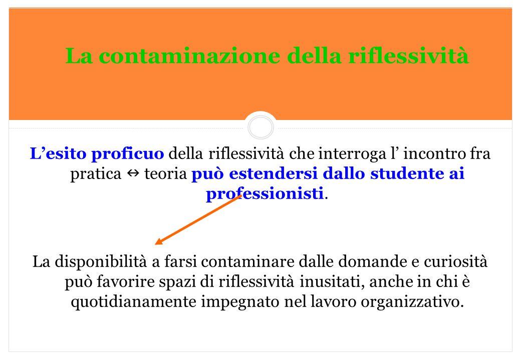 Marilena DELLAVALLE - Università di Torino-2014 La contaminazione della riflessività L'esito proficuo della riflessività che interroga l' incontro fra