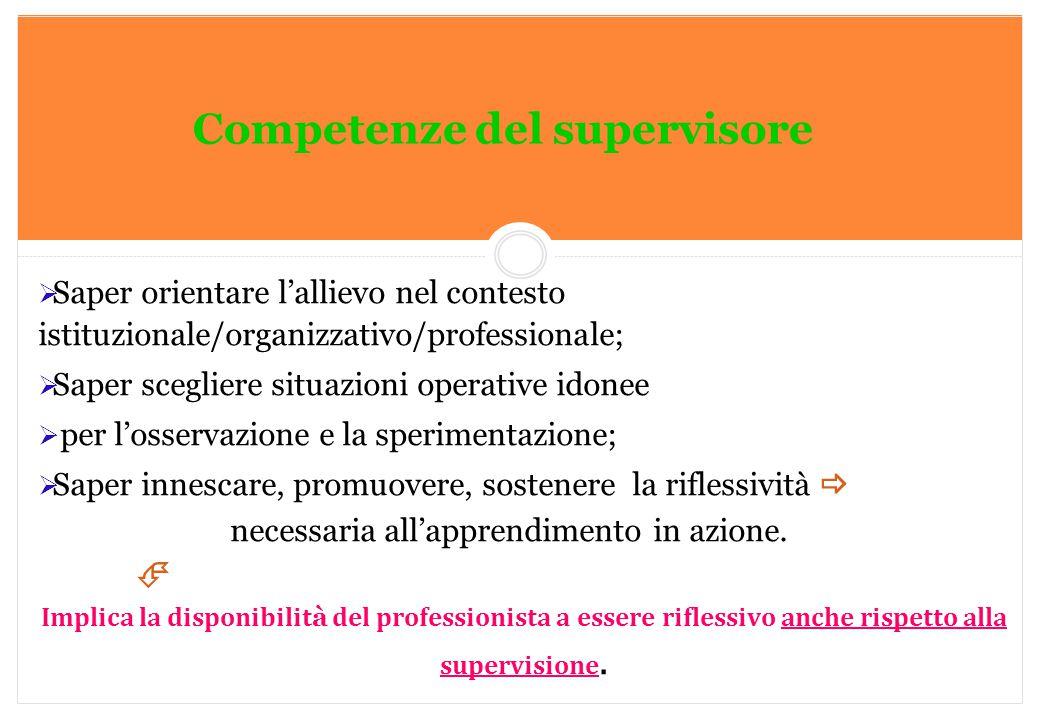 Marilena DELLAVALLE - Università di Torino-2014 Competenze del supervisore  Saper orientare l'allievo nel contesto istituzionale/organizzativo/profes