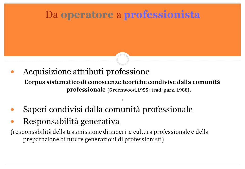 Marilena DELLAVALLE - Università di Torino-2014 Da operatore a professionista Acquisizione attributi professione Corpus sistematico di conoscenze teor