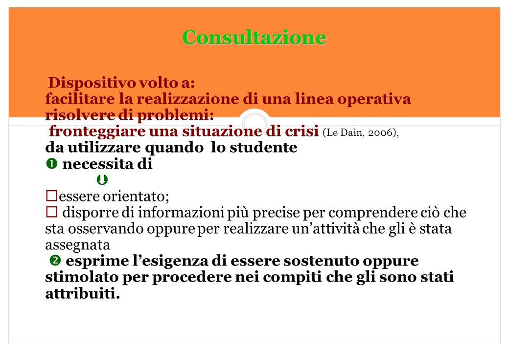 Marilena DELLAVALLE - Università di Torino-2014 Consultazione Dispositivo volto a: facilitare la realizzazione di una linea operativa risolvere di pro