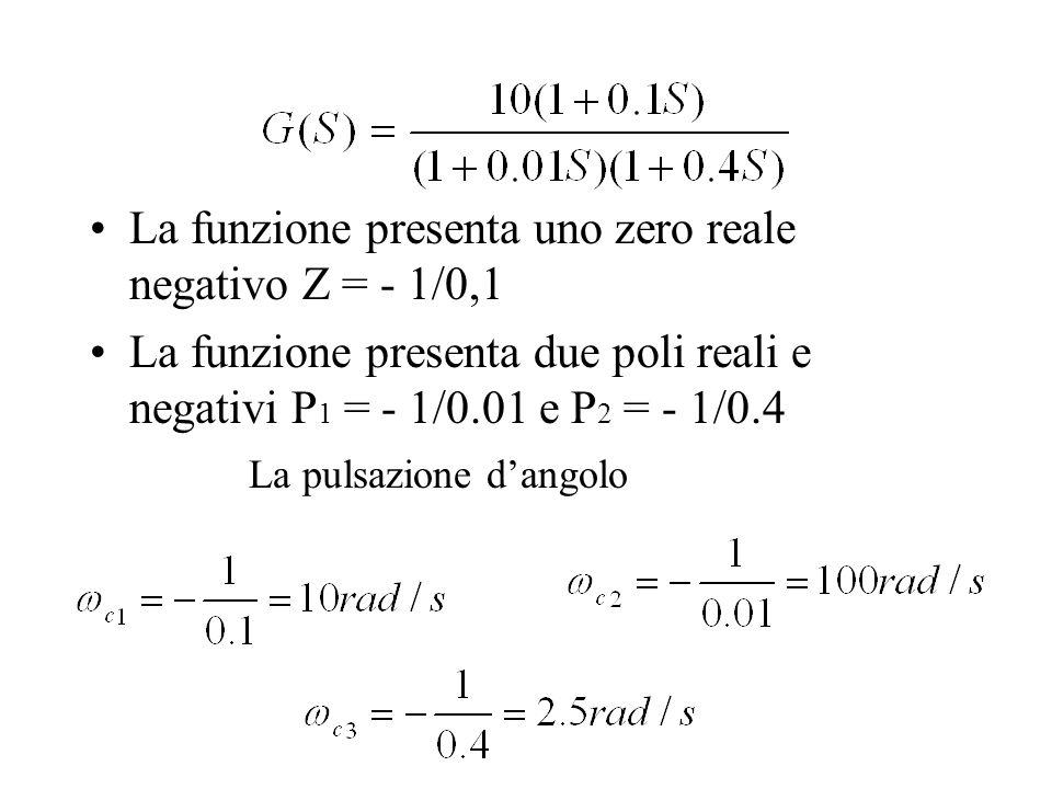 La funzione presenta uno zero reale negativo Z = - 1/0,1 La funzione presenta due poli reali e negativi P 1 = - 1/0.01 e P 2 = - 1/0.4 La pulsazione d