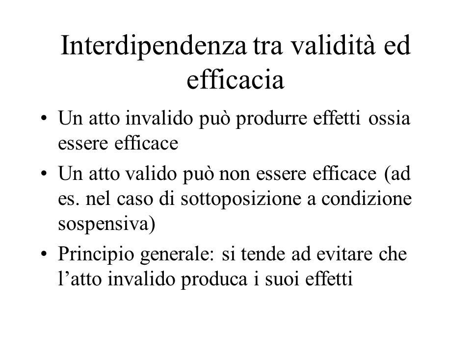 L'invalidità nel diritto privato Nullità (1418cc): inesistenza elementi essenziali del consenso/può essere fatta valere da chiunque/imprescrittibile Annullabilità (1425 cc): vizio del consenso/può essere fatta valere solo da chi è parte/prescrittibile