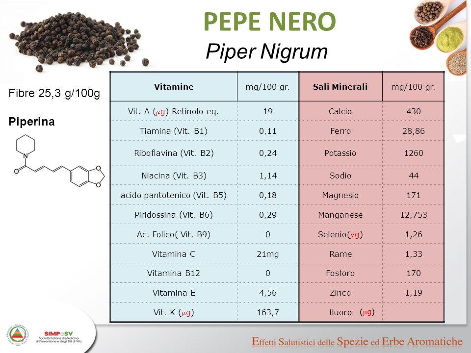 Vitaminemg/100 gr.Sali Mineralimg/100 gr. Vit. A (  g) Retinolo eq. 19Calcio430 Tiamina (Vit. B1)0,11Ferro28,86 Riboflavina (Vit. B2)0,24Potassio1260
