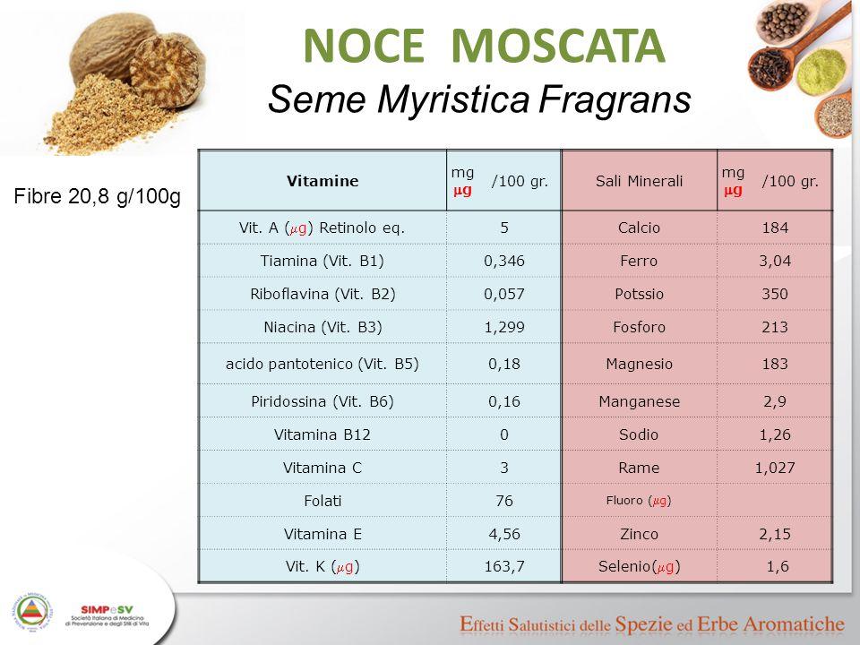 Vitamine mg  g /100 gr.Sali Minerali mg  g /100 gr. Vit. A (  g) Retinolo eq. 5Calcio184 Tiamina (Vit. B1)0,346Ferro3,04 Riboflavina (Vit. B2)0,057