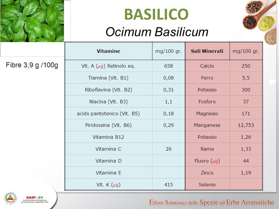 Vitaminemg/100 gr.Sali Mineralimg/100 gr. Vit. A (  g) Retinolo eq. 658Calcio250 Tiamina (Vit. B1)0,08Ferro5,5 Riboflavina (Vit. B2)0,31Potassio300 N