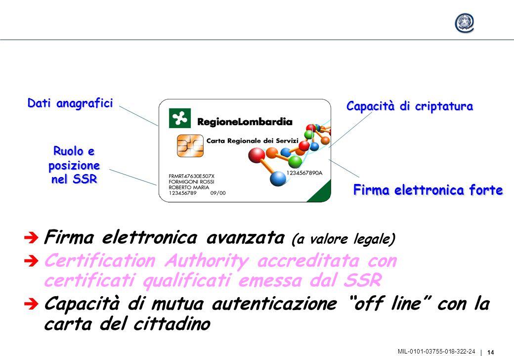 14 MIL-0101-03755-018-322-24  Firma elettronica avanzata (a valore legale)  Certification Authority accreditata con certificati qualificati emessa d