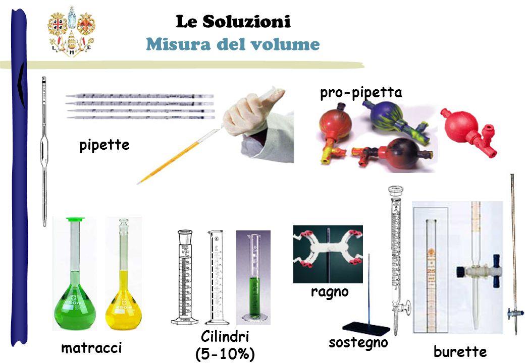 Le Soluzioni Misura del volume matracci burette pipette pro-pipetta Cilindri (5-10%) sostegno ragno pipette