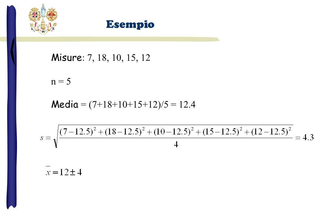 Misure : 7, 18, 10, 15, 12 n = 5 Media = (7+18+10+15+12)/5 = 12.4 Esempio